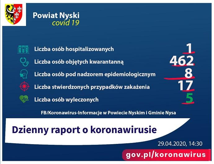 raport 29.04.jpeg