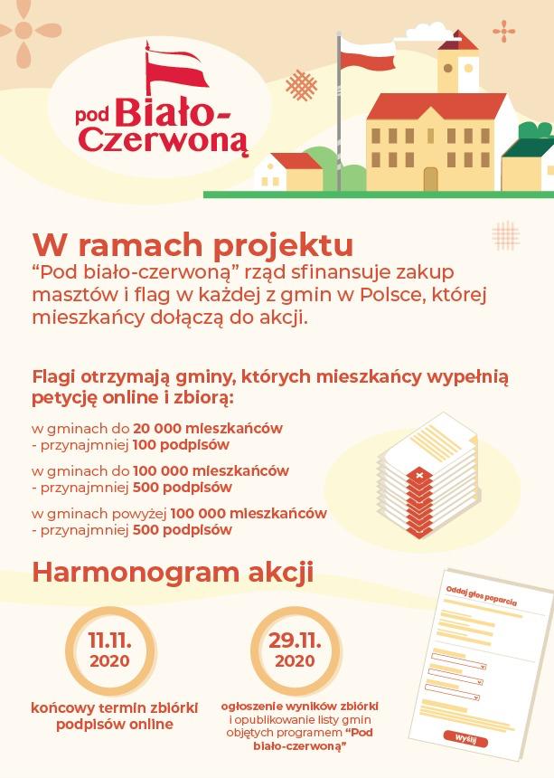 zaproszenie do akcji _pod Bialo-Czerwoną_.jpeg