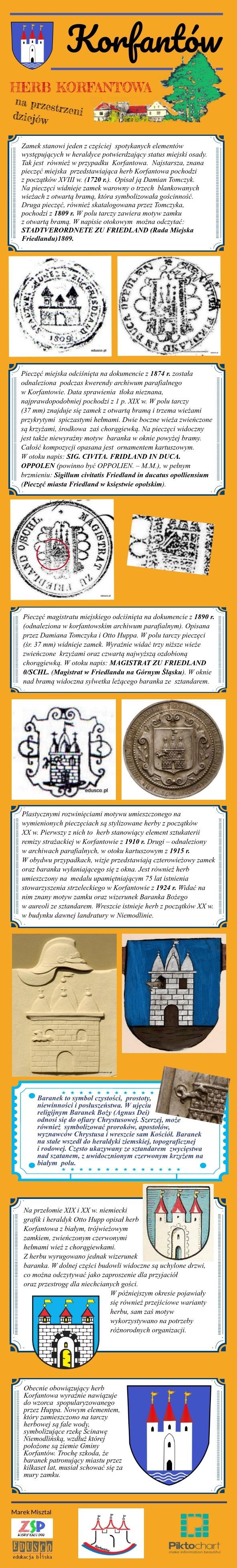 Historia herbu Korfantowa.jpeg